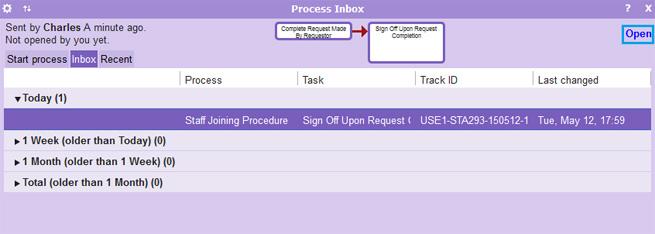 Open-process.jpg