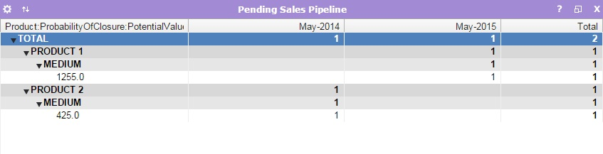 View-Sales-Pending-report.jpg