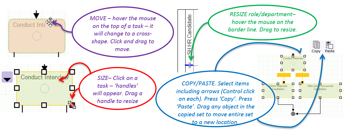 Moving & Resizing Tasks & Roles , Copy & Paste
